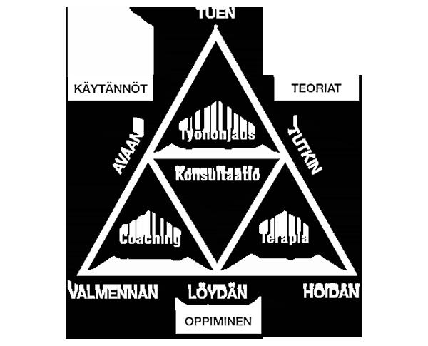 Teoriakolmio